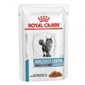 Royal Canin Veterinary Sensitivity Control